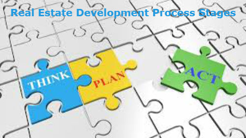 Real Estate Development Process Stages